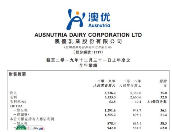 海普诺凯生物成澳优增速最快业务单元,多管齐下打造放心奶粉品牌