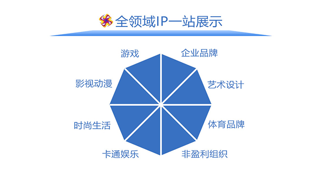第15届中国国际品牌授权展览会(2022.2.23-25)上海新国际博览中心