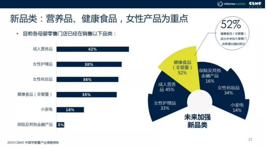 《2019 CBME 中國孕嬰童產業趨勢報告》發布