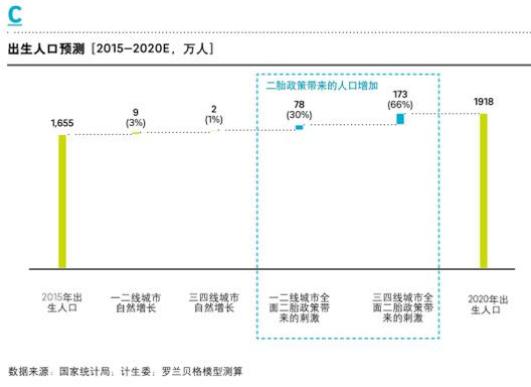 歐優天使-來自臺灣中國嬰童酵素領軍品牌
