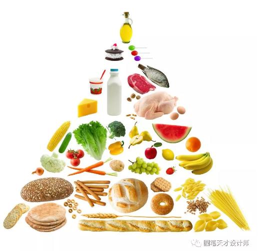 儿童食品安全教育篇(1)