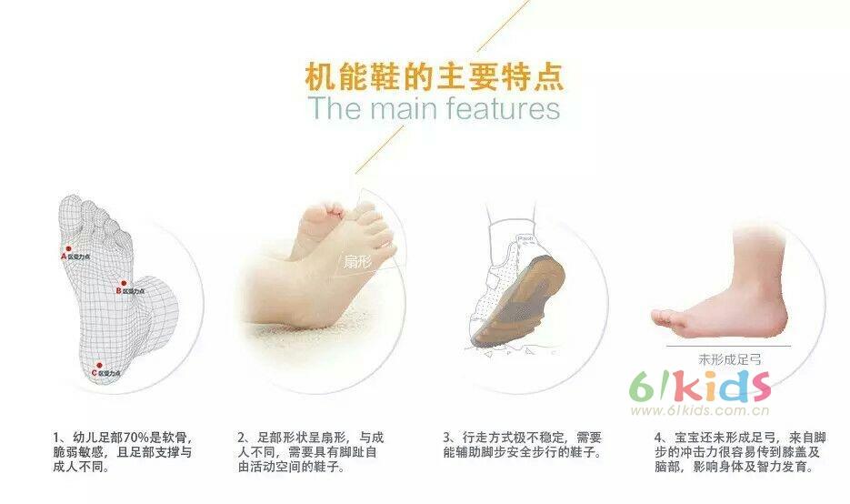 惠步舒機能鞋 引領時尚潮流