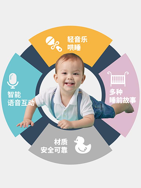 咘咘噔嬰童智能安撫陪伴機