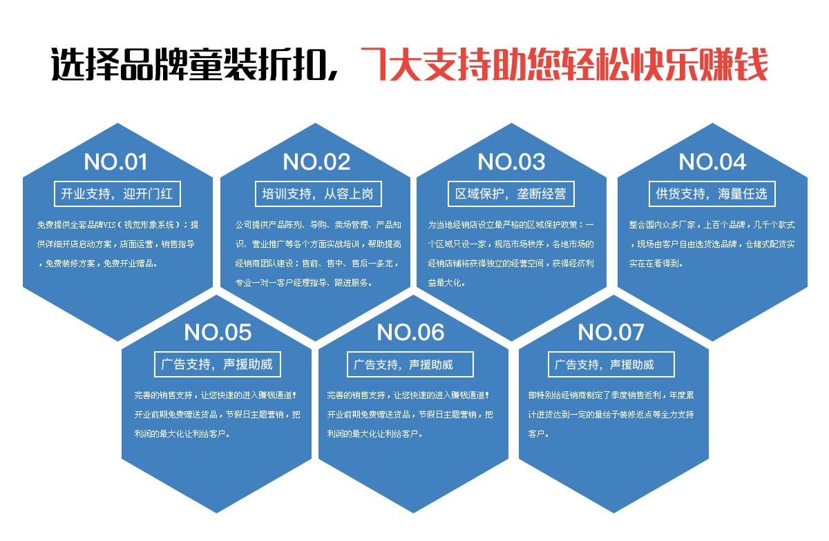 打造中國品牌童裝折扣行業最大的航空母艦